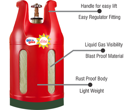 Elite Go Gas | Composite LPG Gas Cylinders, Private Gas